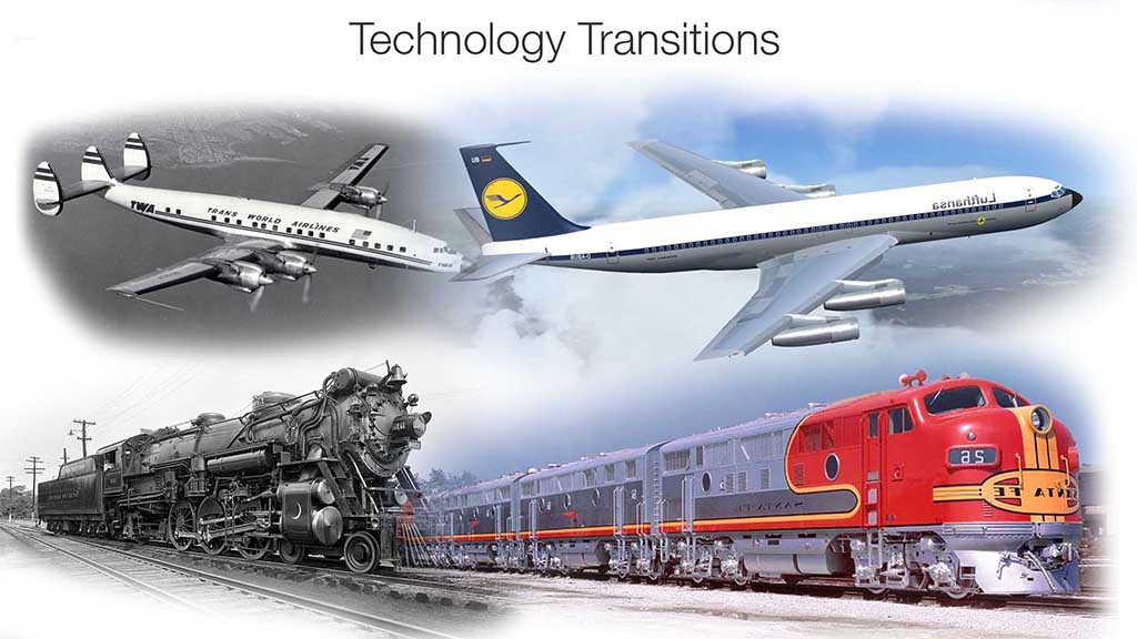 Technology Transitions